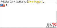 ILK-10 Azeri Website Directory